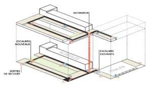 Plan Architecture nouveau site Bonneuil-en-France